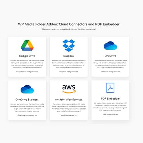 WP Media Folder Add-ons
